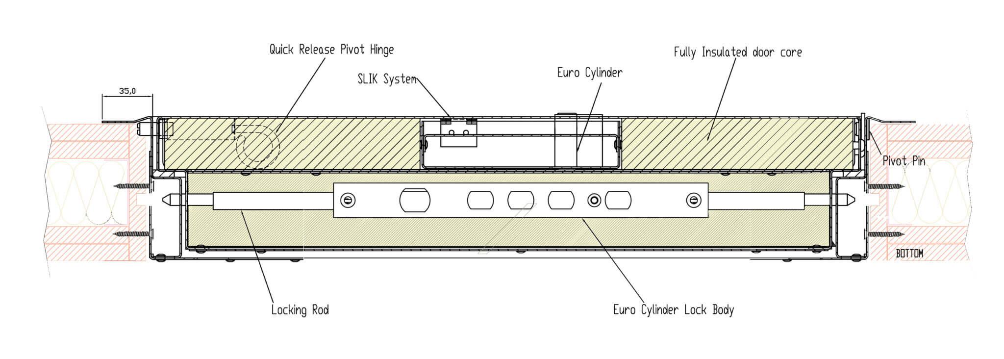 Christo Riser Cross Section